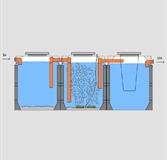 waterzuiveringsstations